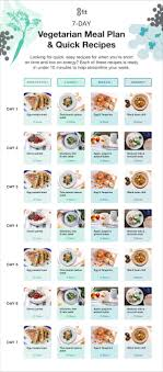 Vegetarian Meal Plan Grocery List For Weight Loss 8fit