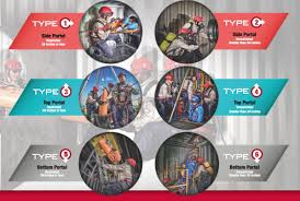 New Cs Types Chart Compliance Guide Confinedspaces
