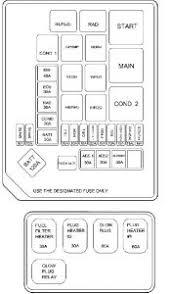 hyundai elantra (2006) fuse box diagram auto genius 2006 hyundai elantra fuse box diagram hyundai elantra (2006) fuse box diagram