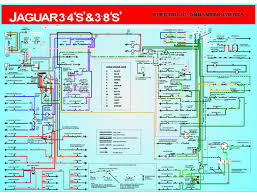 the international jaguar s type register forum s type color diagram for the 3 4 s and 3 8 s wiring for electrical and instruments this diagram is specific to the later s types mostly likely 1966 to