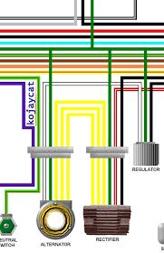 wiring diagrams free \u2022 www cocomodel co Daihatsu Hijet S65 Wiring Diagram cb500 wiring diagram honda cb750 wiring diagram \\u2022 modernplanters org honda cb750k0 k3 german 1969 1972 colour wiring loom diagram honda cb500 wiring