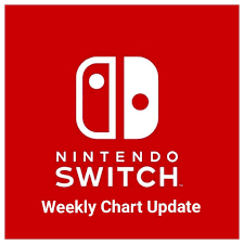 Nintendo Switch Eshop Charts Nintendo Switch Eshop Charts 21 04 2017 Nintendo Switch