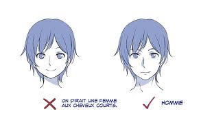 Comment Dessiner Des Personnages Masculins Visage Cheveux