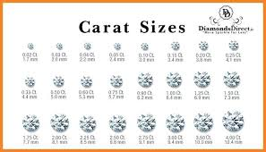 Diamond Size Chart 3 8 73 Unmistakable Actual Carat Size Chart