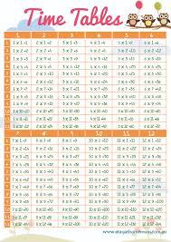Time Tables 1 15 Worksheet Printable Worksheets And