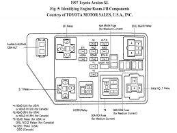1994 toyota camry fuse box 1995 toyota camry fuse box diagram 2001 toyota camry interior fuse box diagram at 1999 Toyota Camry Fuse Box Location