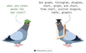 12 Bar Chart Synonyms Similar Words For Bar Chart