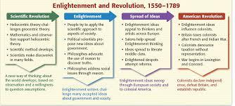 scientific revolution and enlightenment essay << college paper scientific revolution and enlightenment essay