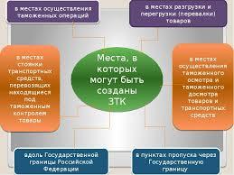 Курсовая работа на тему Зоны таможенного контроля Выполнил  Описание слайда