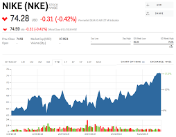 One Telling Data Point Shows Nike Is Dominating Adidas In