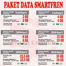 Bagi pelanggan smartfren yang fokus. Promo Paket Data Smartfren Mifi Kuota Smarfren Andromax Kuota Smart Mifi Shopee Indonesia