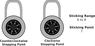 Crack A Master Combination Lock Flow Chart How To Crack A Master Combination Lock Art Of Lock Picking