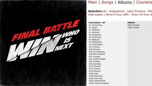 News Yg Win Finale Battle Songs Top 4 Countries Itunes
