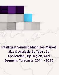 Vending Machine Size Magnificent Intelligent Vending Machines Market Size Analysis By Type Hot