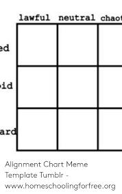 Lawful Neutral Chaot Ed Id Ard Alignment Chart Meme