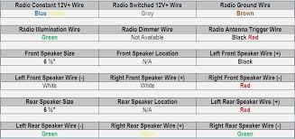 2001 ford focus car stereo wiring diagram elegant 2000 vw golf radio 2001 ford focus car stereo wiring diagram elegant 2000 vw golf radio preclinical in