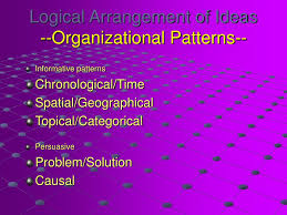 Topical Organizational Pattern Enchanting Writing A Research Proposal For A PhD In Computer Science Persuasive