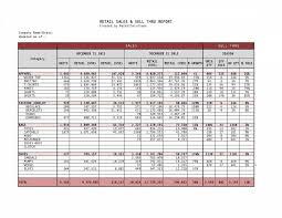 Personal Training Tracking Sheet – Worksheet & Spreadsheet 2018