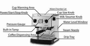 coffee machine parts. Exellent Parts Fully Automatic Espresso Machine Image For Coffee Parts E
