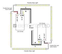 large installation flexible led strip light room diagram