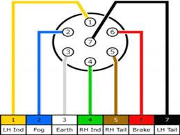 wiring diagram 7 pin round trailer plug tamahuproject org 7 way trailer plug wiring diagram gmc at 7 Pin Trailer Plug Wiring Diagram