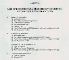 Pharmaceutical Product Registration In Philippine Fda Philippine