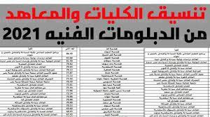 تنسيق الدبلومات الفنية 2021 للكليات والمعاهد نظام 3 و 5 سنوات وموعد تسجيل  الرغبات عبر tansik.egypt - كورة في العارضة