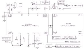 paint program figure 7 overall hardware schematic of design