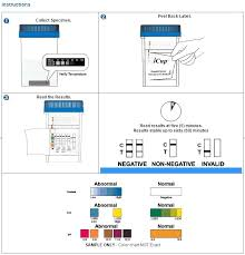 Color Chart Urine Test Strips Siemens Urine Test Strips Results Chart Pregnancy