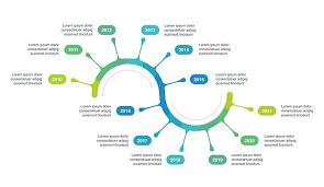 Timeline Slides In Powerpoint Timeline In Ppt Barca Fontanacountryinn Com