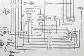 similiar camaro wiring diagram keywords 1968 camaro wiring harness diagram 1968 wire diagram and schematics