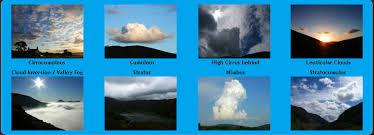 Snowdonia Weather Facts Walk2unwind