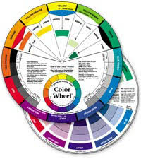 Artist Colour Mixing Chart Artists Color Wheel Mixing Guide