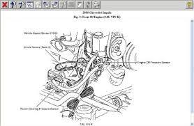 2000 chevy impala engine wiring diagram 39 wiring diagram images 12900 vss1 1 vehicle speed sensor location of the input and output sensor a 2000 chevy impala engine