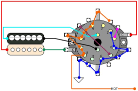 hermetico guitar wiring diy part  in the above picture the positions correspond to the following