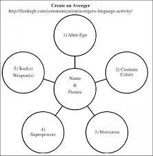 4 Circle Venn Diagram Template Venn Diagram 4 Circles 5 Circle Venn Diagram Best Free Venn