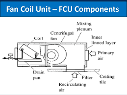piping diagram ac on piping images free download wiring diagrams Split Type Aircon Wiring Diagram piping diagram ac 16 air conditioner circuit diagram mini split ac unit wiring diagram split type air conditioning wiring diagram