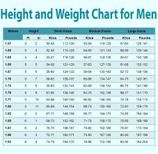 Weight Chart For Women 14 Matter Of Fact Weigh And Height Chart