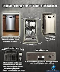 18 built in dishwasher. Simple Dishwasher EdgeStar Energy Star 18 BuiltIn Dishwasher  Infographic For Built In