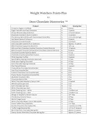 Weight Watchers Point Value Chart Pin On Weight Watcher Recipes