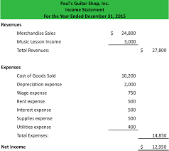 Simple Profit And Loss Statements Sample Income Statement Template