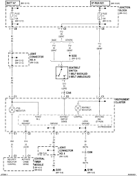 stereo wiring diagram for 1996 dodge ram 1500 stereo wiring diagram for 1996 dodge dakota radio the wiring diagram on stereo wiring diagram for 1996