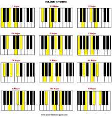 List Of Piano Chords Free Chord Charts