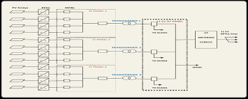 solar pv wiring diagram solar image wiring diagram solar pv wiring diagram wiring diagram and hernes on solar pv wiring diagram