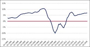 Upfront Mip Chart Html