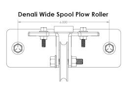 John Deere Gator Plow Wiring Diagram John Deere Wiring Diagrams Free