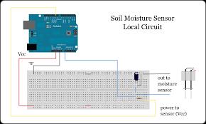 Soil Moisture Meter Chart A Cheap Soil Moisture Sensor Gardenbot