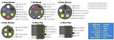 trailer lights wiring harnes wire center \u2022 Trailer Wiring Harness trailer light wiring harness wiring diagram pro rh ccert info trailer light wiring harness troubleshooting trailer
