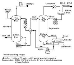 loop wiring diagram instrumentation pdf loop image piping instrumentation diagram images the wiring diagram on loop wiring diagram instrumentation pdf