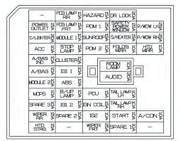2001 porsche boxster wiring diagram all wiring diagram 2003 porsche boxster fuse diagram wiring diagram library porsche 996 convertible top diagram 2000 porsche boxster